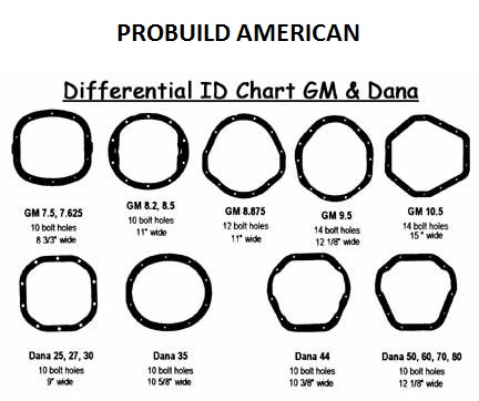 Gm Manual Transmission Identification Numbers