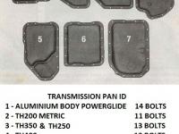 Transmission pans ID