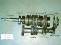 M20 Gears and shafts layout, picture from our Rebuild Guide